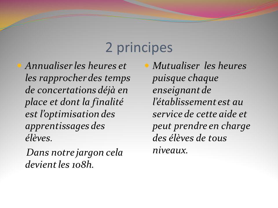 2 principes Annualiser les heures et les rapprocher des temps de concertations déjà en place et dont la finalité est loptimisation des apprentissages
