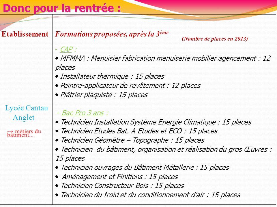 Etablissement Formations proposées, après la 3 ème (Nombre de places en 2013) Lycée Cantau Anglet - CAP : MFMMA : Menuisier fabrication menuiserie mob