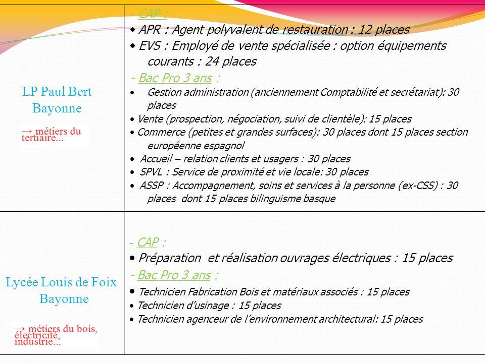 LP Paul Bert Bayonne - CAP : APR : Agent polyvalent de restauration : 12 places EVS : Employé de vente spécialisée : option équipements courants : 24