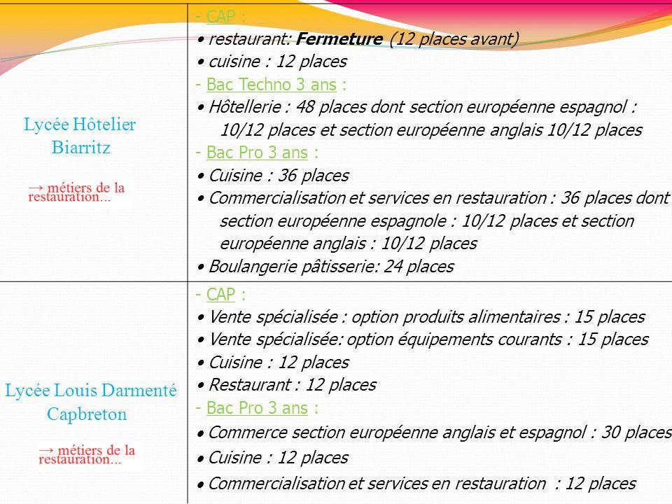 Lycée Hôtelier Biarritz - CAP : restaurant: Fermeture (12 places avant) cuisine : 12 places - Bac Techno 3 ans : Hôtellerie : 48 places dont section e