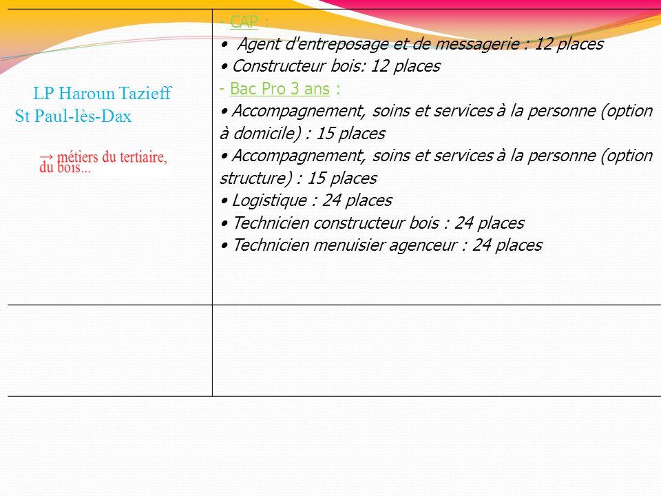 LP Haroun Tazieff St Paul-lès-Dax - CAP : Agent d'entreposage et de messagerie : 12 places Constructeur bois: 12 places - Bac Pro 3 ans : Accompagneme