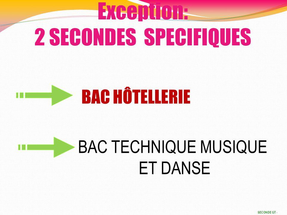 Exception: 2 SECONDES SPECIFIQUES SECONDE GT - DIAPO 6 BAC HÔTELLERIE BAC TECHNIQUE MUSIQUE ET DANSE