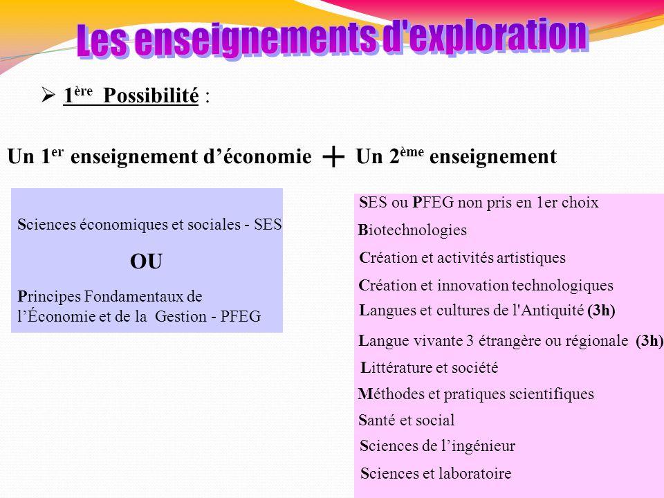 Un 1 er enseignement déconomie + Un 2 ème enseignement OU Sciences économiques et sociales - SES Principes Fondamentaux de lÉconomie et de la Gestion