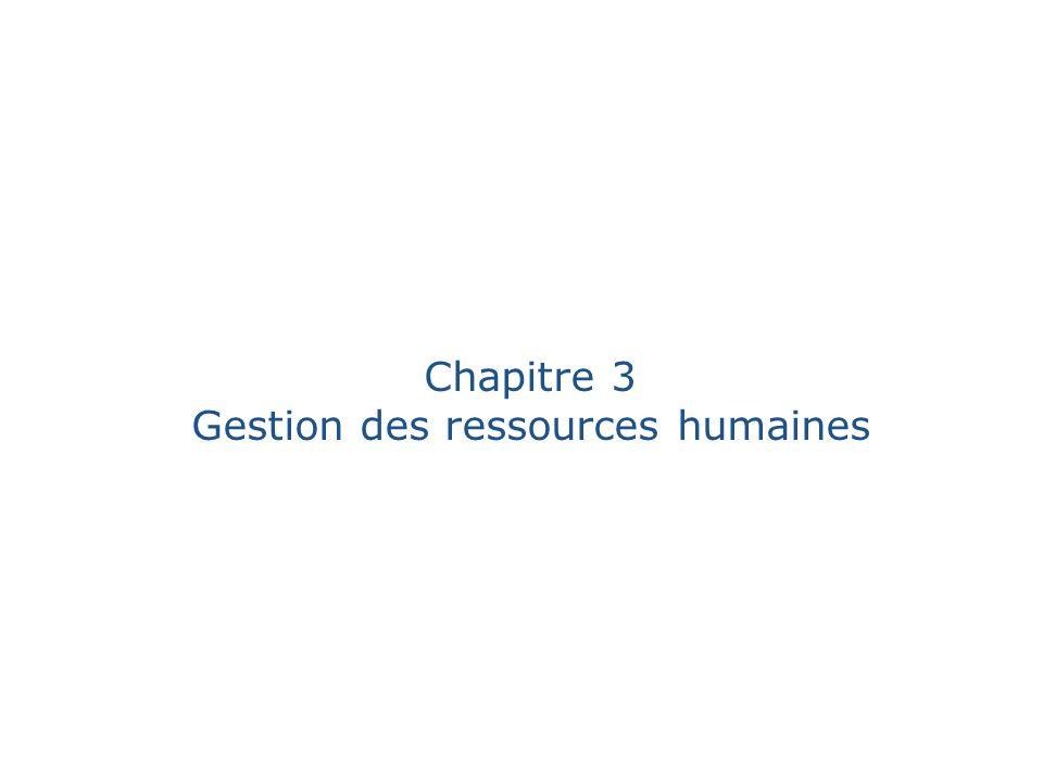 Chapitre 3 Gestion des ressources humaines