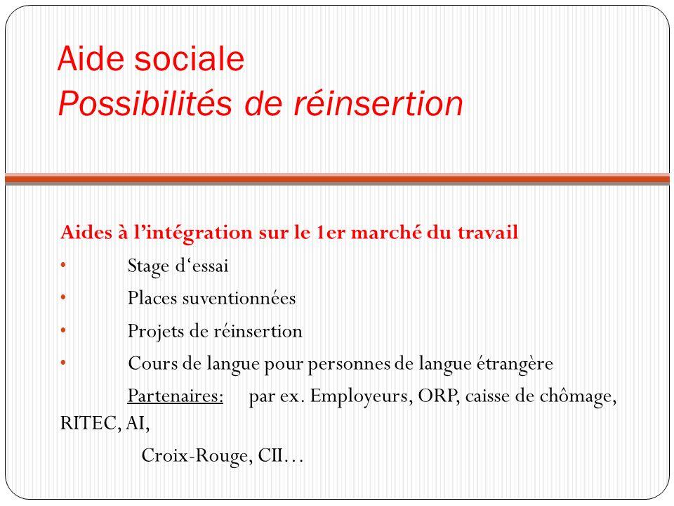 Aide sociale Possibilités de réinsertion Aides à lintégration sur le 1er marché du travail Stage dessai Places suventionnées Projets de réinsertion Co