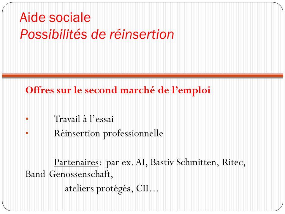 Aide sociale Possibilités de réinsertion Offres sur le second marché de lemploi Travail à lessai Réinsertion professionnelle Partenaires: par ex. AI,