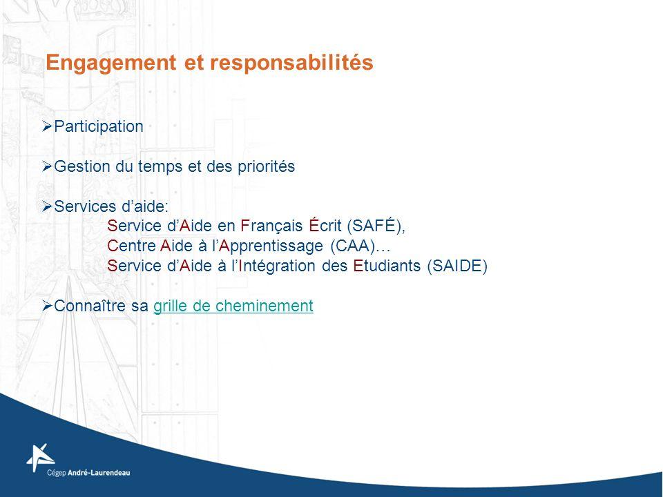 Participation Gestion du temps et des priorités Services daide: Service dAide en Français Écrit (SAFÉ), Centre Aide à lApprentissage (CAA)… Service dA