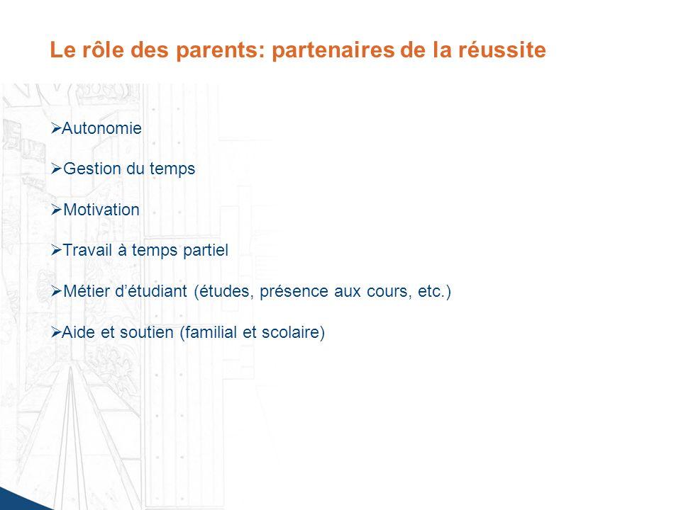 Le rôle des parents: partenaires de la réussite Autonomie Gestion du temps Motivation Travail à temps partiel Métier détudiant (études, présence aux c