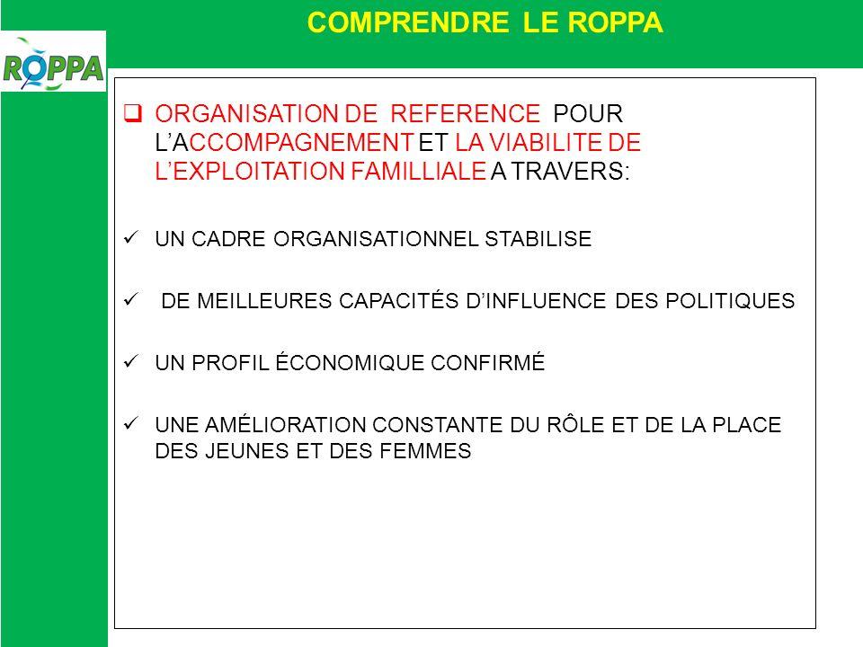 COMPRENDRE LE ROPPA ORGANISATION DE REFERENCE POUR LACCOMPAGNEMENT ET LA VIABILITE DE LEXPLOITATION FAMILLIALE A TRAVERS: UN CADRE ORGANISATIONNEL STA