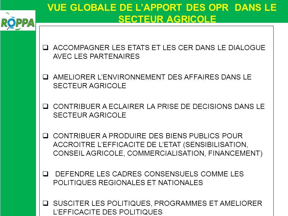 LE ROPPA UNE SOURCE DOPPORTUNITES POUR LE PRIA ET LES PNIA (1) PLAIDOYER POUR VIABILISER LENVIRONNEMENT AGRICOLE A TRAVERS LES 7 THEMES PRIORITAIRES RENFORCER LA GOUVERNANCE POUR ACCROITRE LA CREDIBILITE, MIEUX SORGANISER ET SINCLURE DANS LES PROCESSUS DE PRISE DE DECISION A TRAVERS: Le programme de revue par les paires du ROPPA Le programme dappui aux plates formes (gouvernance, fonctions essentielles) UNIVERSITE PAYSANNE POUR RENFORCER LES CAPACITES DES LEADERS, DES RESPONSABLES TECHNIQUES ET DES PAYSANS A LA BASE.