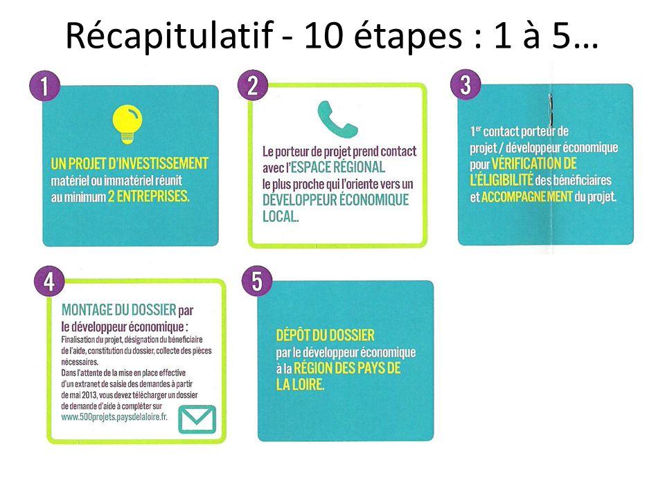 Récapitulatif - 10 étapes : 1 à 5…