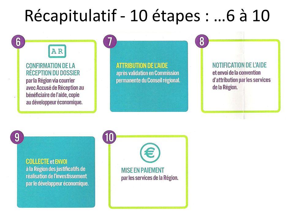 Récapitulatif - 10 étapes : …6 à 10