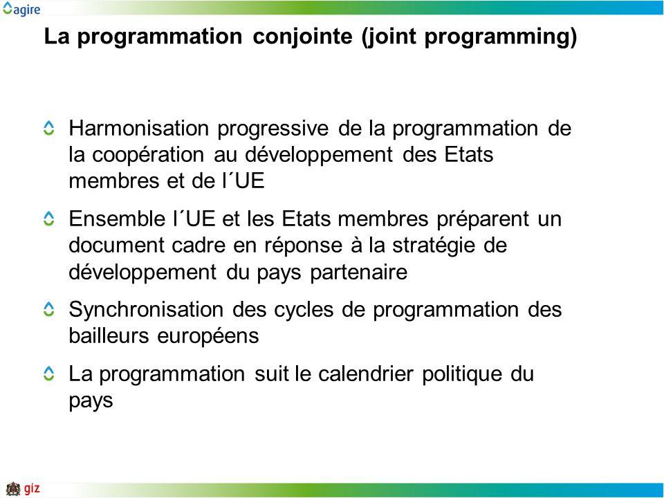 La programmation conjointe (joint programming) Harmonisation progressive de la programmation de la coopération au développement des Etats membres et d