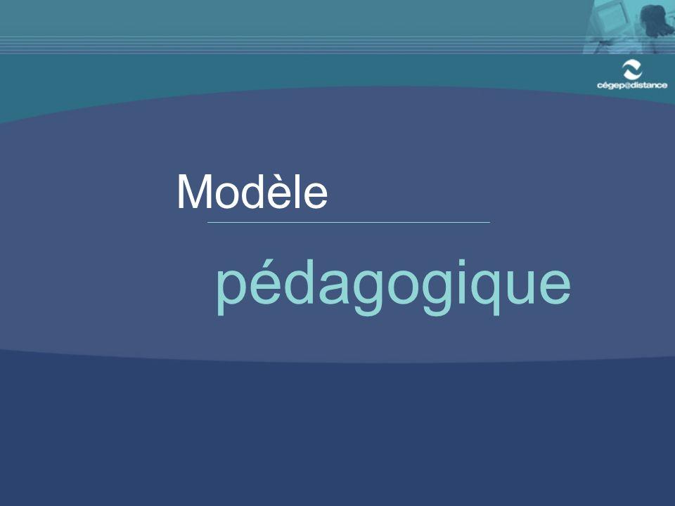 3 Modèle Matériel pédagogique Évaluation Encadrement Une approche centrée sur lapprenant
