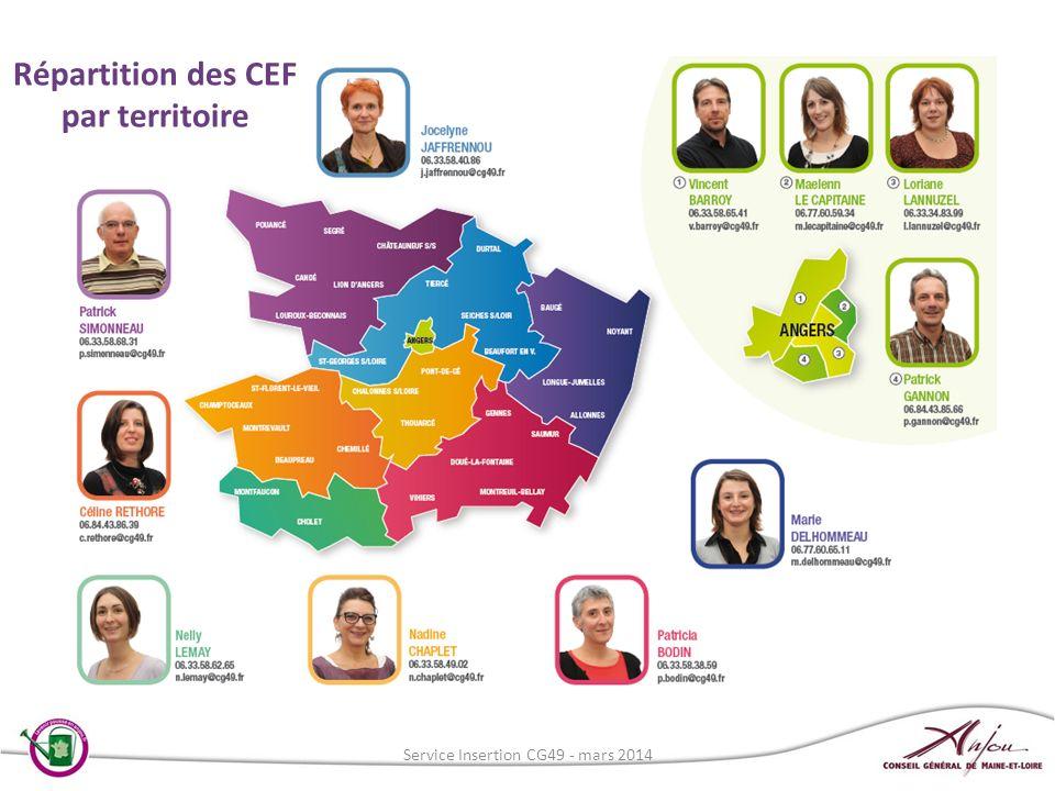 Répartition des CEF par territoire Service Insertion CG49 - mars 2014