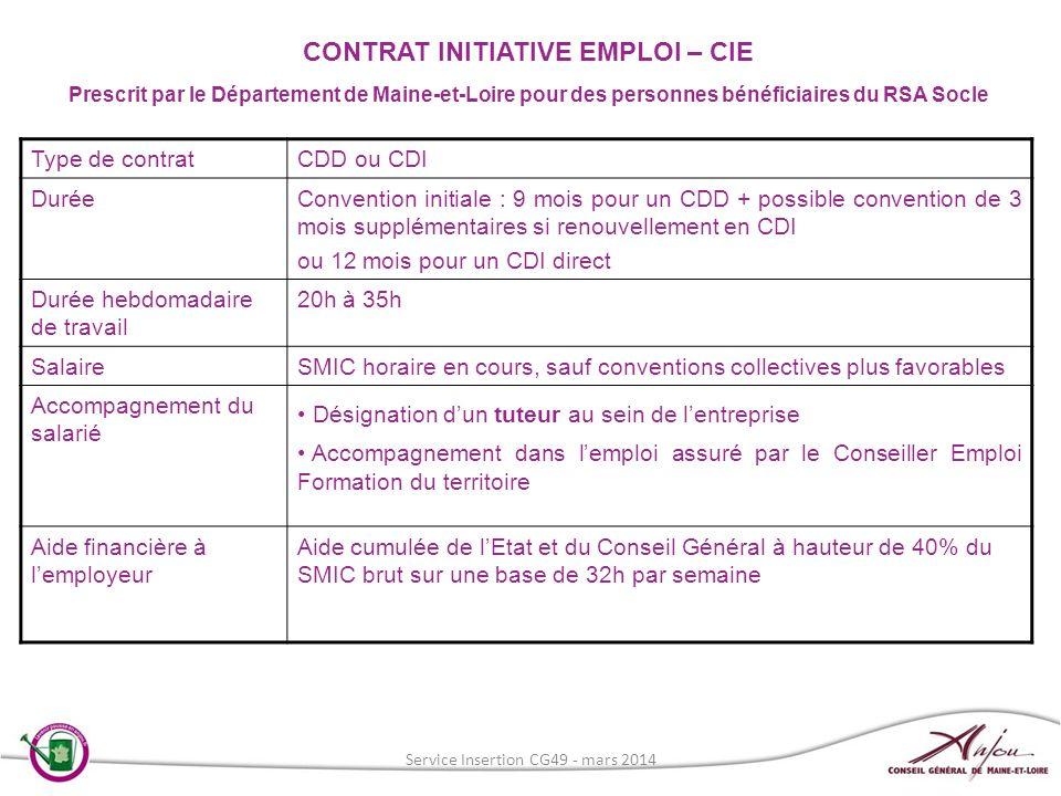 Type de contratCDD ou CDI DuréeConvention initiale : 9 mois pour un CDD + possible convention de 3 mois supplémentaires si renouvellement en CDI ou 12