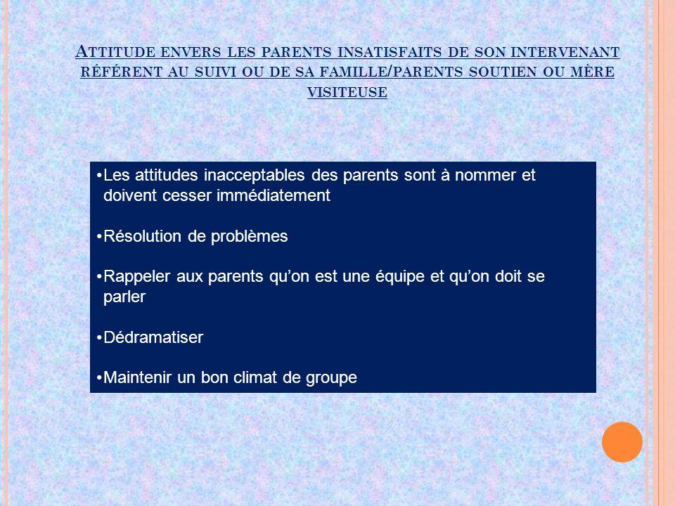 A TTITUDE ENVERS LES PARENTS INSATISFAITS DE SON INTERVENANT RÉFÉRENT AU SUIVI OU DE SA FAMILLE / PARENTS SOUTIEN OU MÈRE VISITEUSE Les attitudes inac
