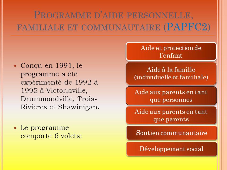 P ROGRAMME D AIDE PERSONNELLE, FAMILIALE ET COMMUNAUTAIRE (PAPFC2) Conçu en 1991, le programme a été expérimenté de 1992 à 1995 à Victoriaville, Drumm