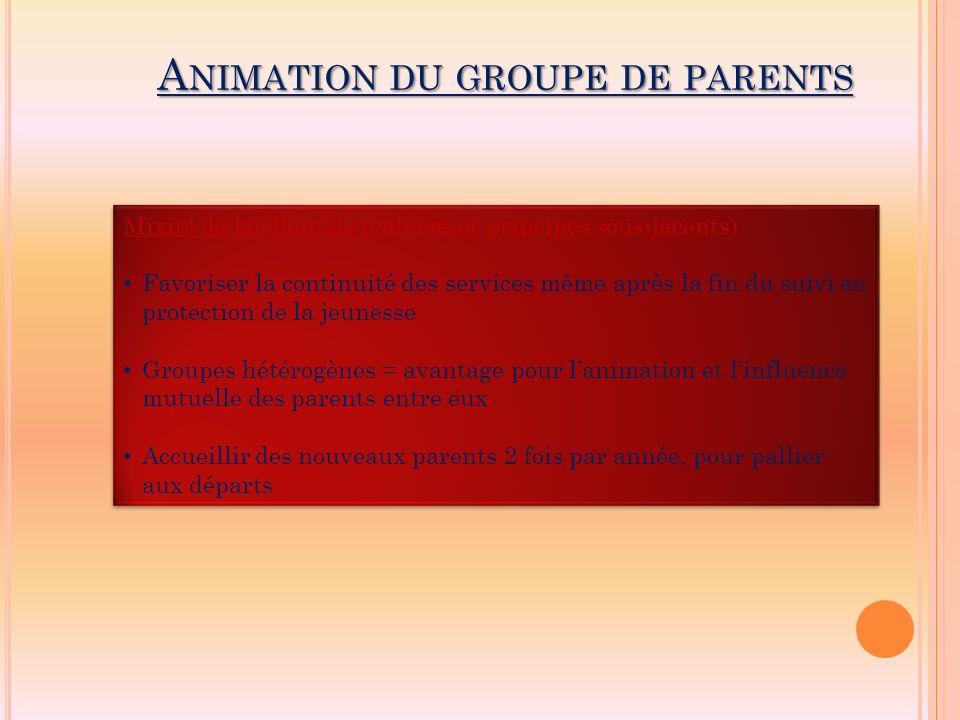 A NIMATION DU GROUPE DE PARENTS Mixité de la clientèle (valeurs et principes sous-jacents) Favoriser la continuité des services même après la fin du s