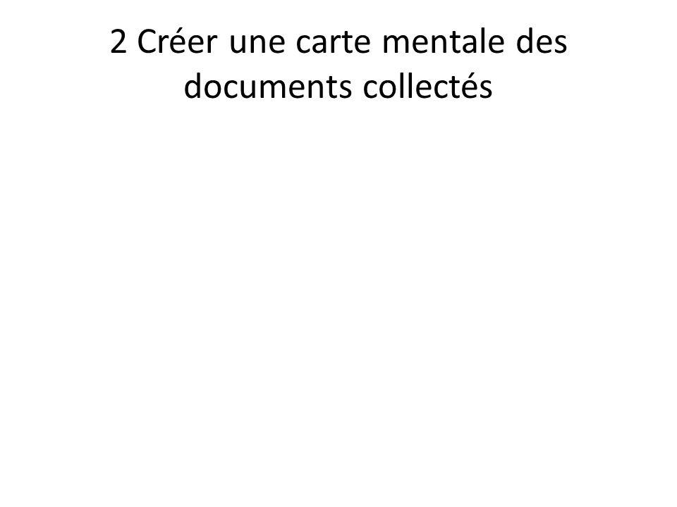 2 Créer une carte mentale des documents collectés