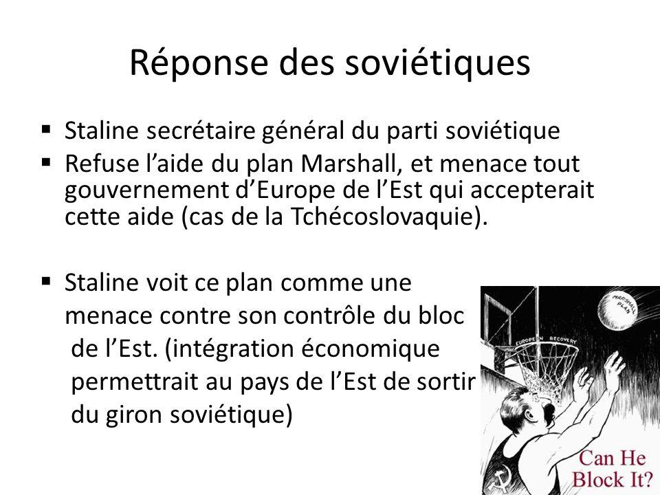Réponse des soviétiques Staline secrétaire général du parti soviétique Refuse laide du plan Marshall, et menace tout gouvernement dEurope de lEst qui accepterait cette aide (cas de la Tchécoslovaquie).