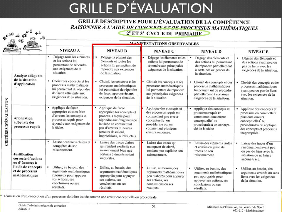 GRILLE DÉVALUATION (1 ER CYCLE)