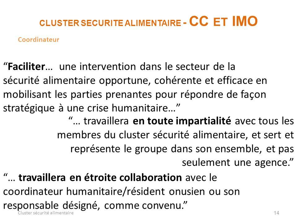 14 CLUSTER SECURITE ALIMENTAIRE - CC ET IMO Cluster sécurité alimentaire Faciliter… une intervention dans le secteur de la sécurité alimentaire opport