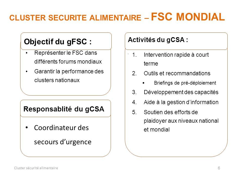 6 CLUSTER SECURITE ALIMENTAIRE – FSC MONDIAL Cluster sécurité alimentaire 1.Intervention rapide à court terme 2.Outils et recommandations Briefings de