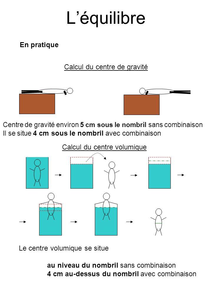 Léquilibre En pratique Calcul du centre de gravité Centre de gravité environ 5 cm sous le nombril sans combinaison Il se situe 4 cm sous le nombril av