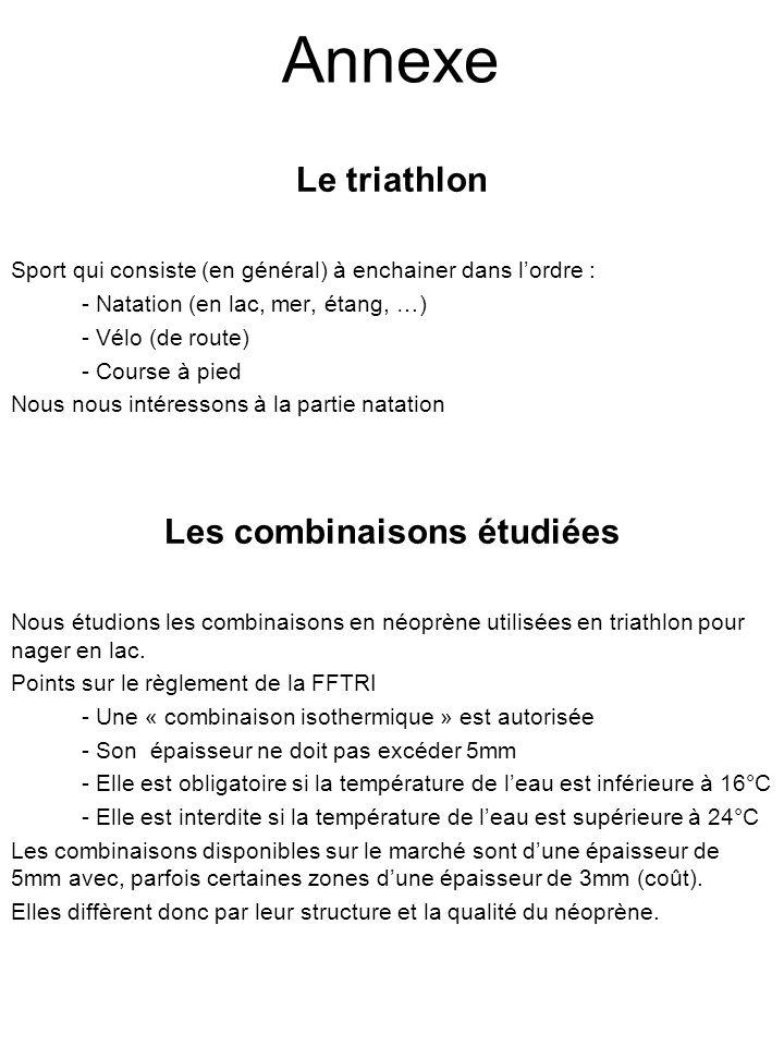 Annexe Le triathlon Sport qui consiste (en général) à enchainer dans lordre : - Natation (en lac, mer, étang, …) - Vélo (de route) - Course à pied Nous nous intéressons à la partie natation Les combinaisons étudiées Nous étudions les combinaisons en néoprène utilisées en triathlon pour nager en lac.