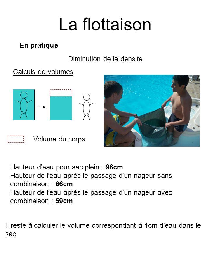 La flottaison En pratique Diminution de la densité Calculs de volumes Volume du corps Hauteur deau pour sac plein : 96cm Hauteur de leau après le pass