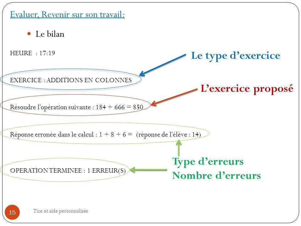HEURE : 17:19 EXERCICE : ADDITIONS EN COLONNES Résoudre l opération suivante : 184 + 666 = 850 Réponse erronée dans le calcul : 1 + 8 + 6 = (réponse de l élève : 14) OPERATION TERMINEE : 1 ERREUR(S) Tice et aide personnalisée 15 Le bilan Le type dexercice Lexercice proposé Type derreurs Nombre derreurs Evaluer, Revenir sur son travail: