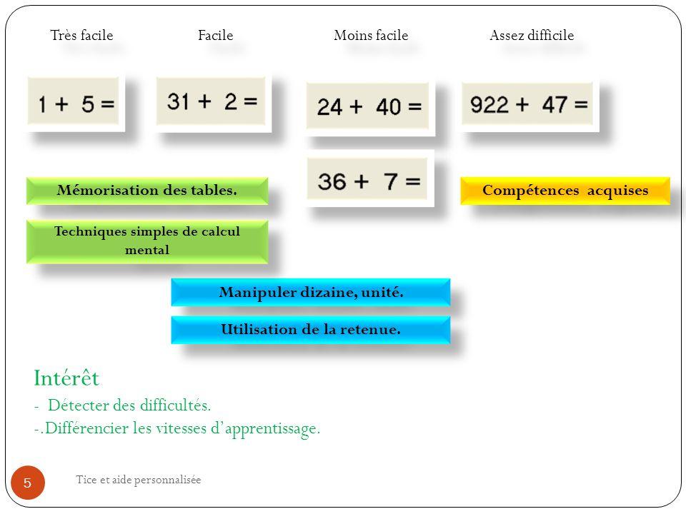 Tice et aide personnalisée 5 Très facile Facile Manipuler dizaine, unité.