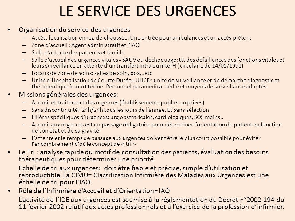 LE SERVICE DES URGENCES Organisation du service des urgences – Accès: localisation en rez-de-chaussée.