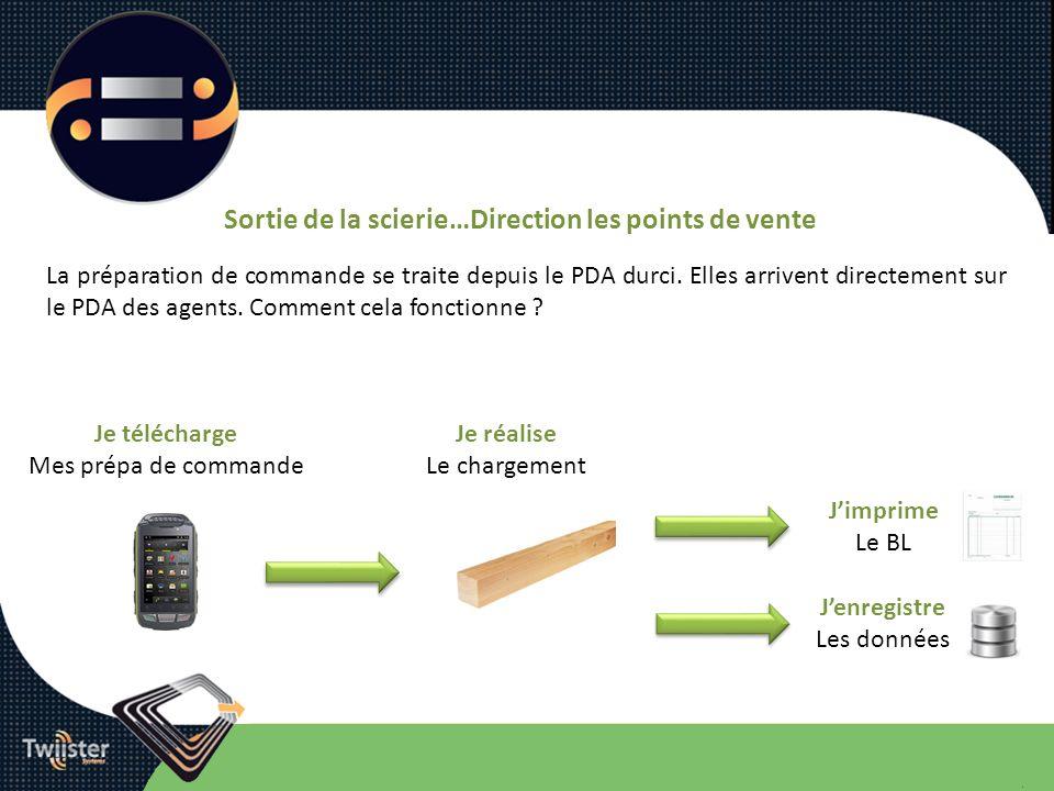 Sortie de la scierie…Direction les points de vente La préparation de commande se traite depuis le PDA durci. Elles arrivent directement sur le PDA des