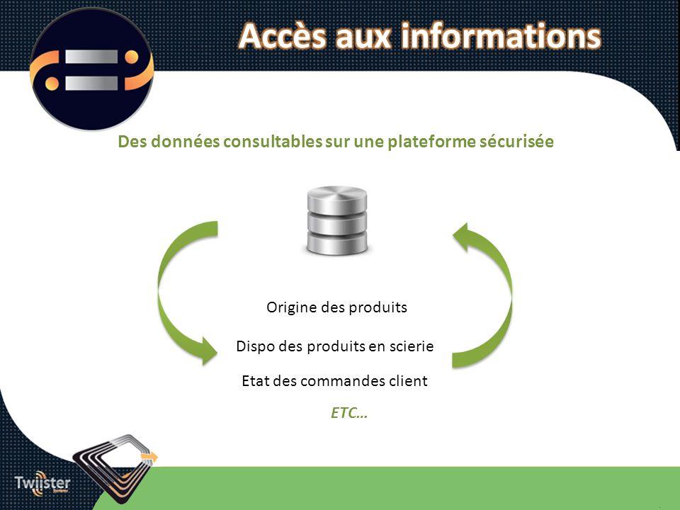 Des données consultables sur une plateforme sécurisée Dispo des produits en scierie Etat des commandes client Origine des produits ETC…