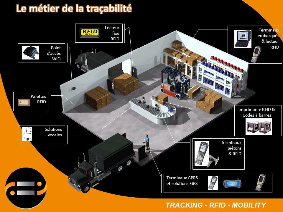 2008: Création de TWIISTER SYSTEMS par Foudil DEKHINET et Ludovic DESMARETZ.