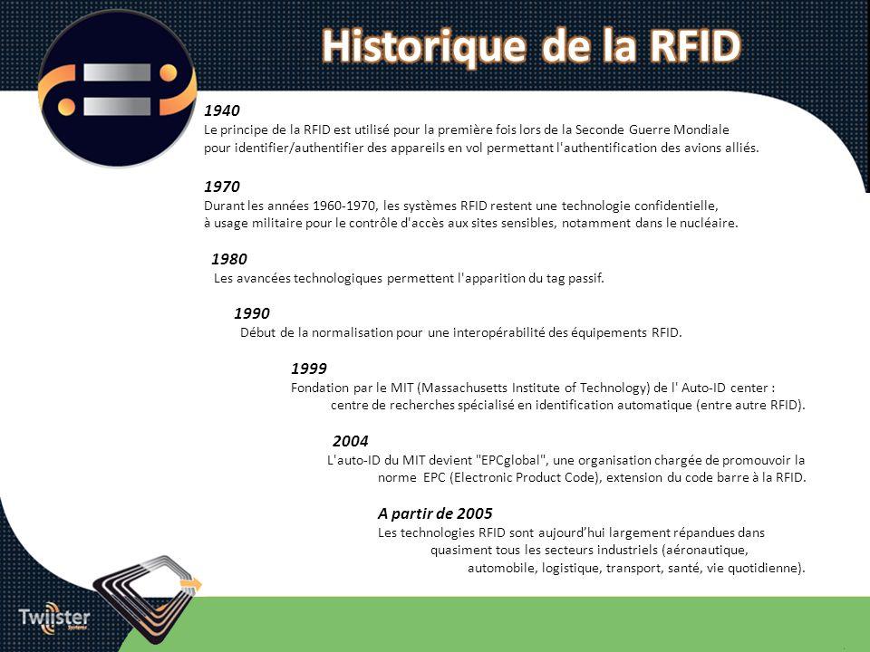 1940 Le principe de la RFID est utilisé pour la première fois lors de la Seconde Guerre Mondiale pour identifier/authentifier des appareils en vol per