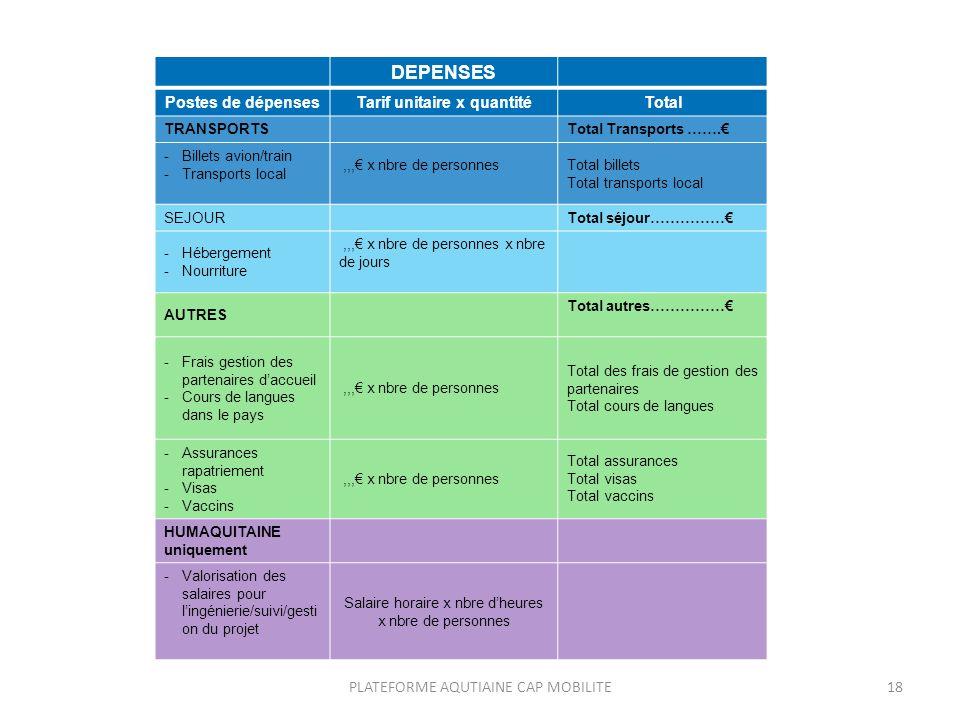 PLATEFORME AQUTIAINE CAP MOBILITE18 DEPENSES Postes de dépensesTarif unitaire x quantitéTotal TRANSPORTSTotal Transports ……. -Billets avion/train -Tra