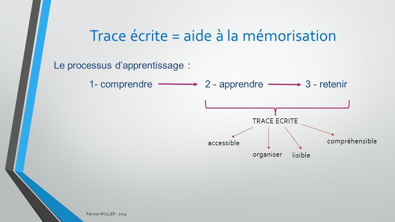 Trace écrite = aide à la mémorisation Le processus dapprentissage : 1- comprendre 2 - apprendre 3 - retenir TRACE ECRITE accessible organiser lisible