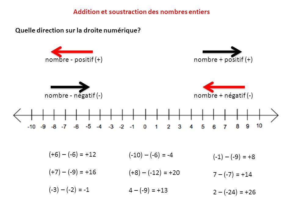 Addition et soustraction des nombres entiers nombre - positif (+) nombre + positif (+) nombre + négatif (-)nombre - négatif (-) Quelle direction sur l