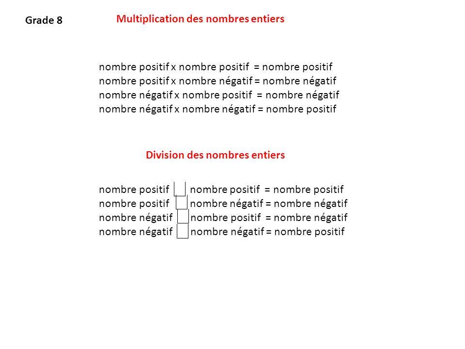 Multiplication des nombres entiers nombre positif x nombre positif = nombre positif nombre positif x nombre négatif = nombre négatif nombre négatif x