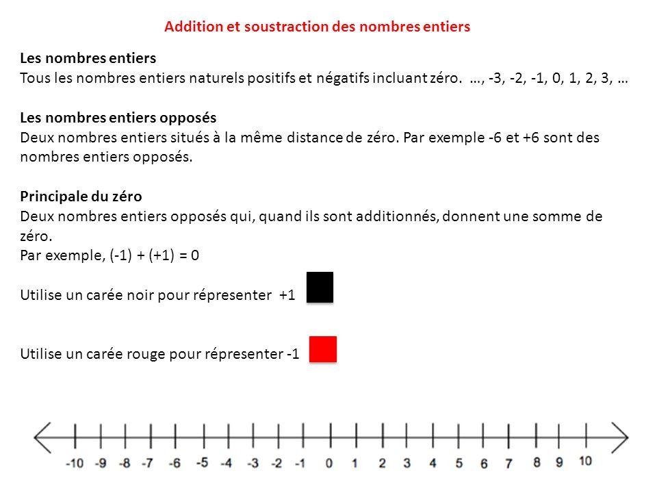 Addition et soustraction des nombres entiers Les nombres entiers Tous les nombres entiers naturels positifs et négatifs incluant zéro. …, -3, -2, -1,