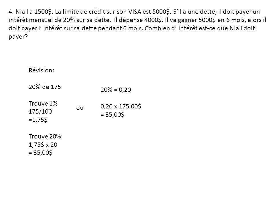 4. Niall a 1500$. La limite de crédit sur son VISA est 5000$. Sil a une dette, il doit payer un intérêt mensuel de 20% sur sa dette. Il dépense 4000$.