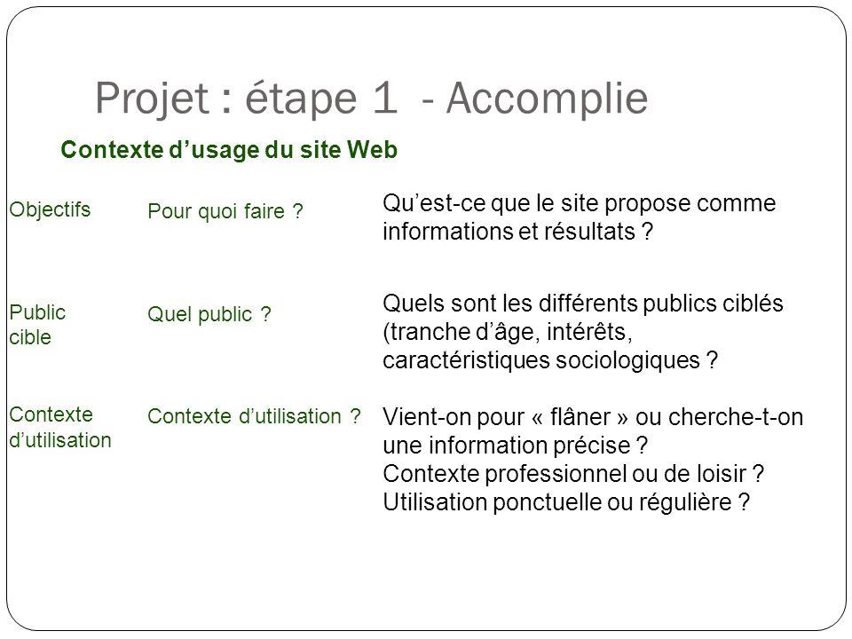 Projet : étape 1 - Accomplie Contexte dusage du site Web Pour quoi faire .