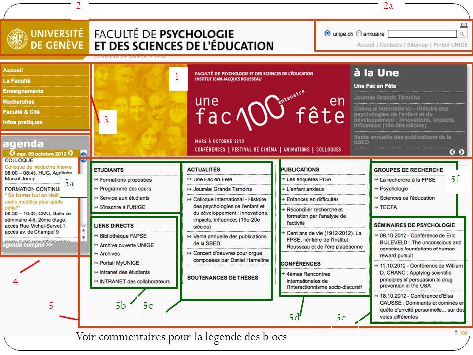 Projet étape 2 : Analyse du site Sur Dokeos, dans vos groupes, postez un nouveau document intitulé « analyse de lactivité » Décrivez qui est la personne interviewée .