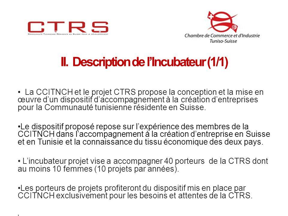 La CCITNCH et le projet CTRS propose la conception et la mise en œuvre dun dispositif daccompagnement à la création dentreprises pour la Communauté tunisienne résidente en Suisse.