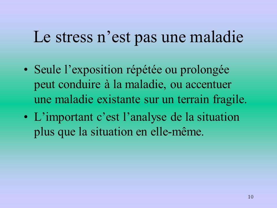 Le stress nest pas une maladie Seule lexposition répétée ou prolongée peut conduire à la maladie, ou accentuer une maladie existante sur un terrain fr