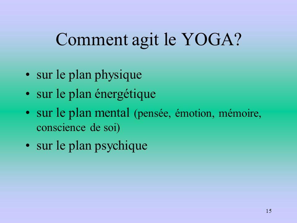 Comment agit le YOGA? sur le plan physique sur le plan énergétique sur le plan mental (pensée, émotion, mémoire, conscience de soi) sur le plan psychi
