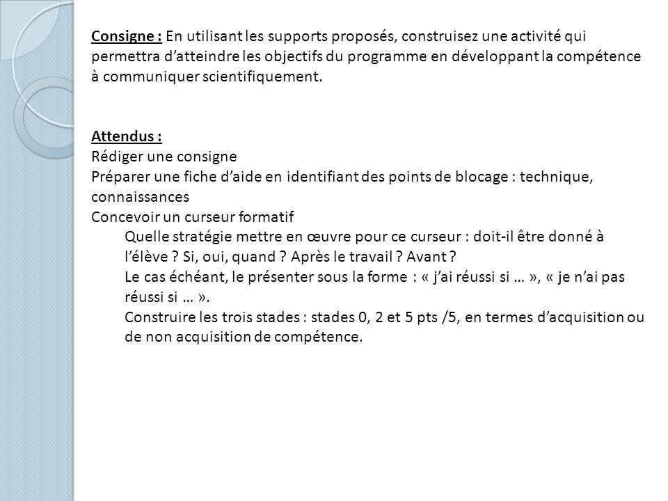 Consigne : En utilisant les supports proposés, construisez une activité qui permettra datteindre les objectifs du programme en développant la compéten